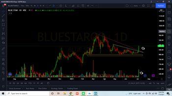 BLUESTARCO - 3759018
