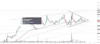 SBILIFE - chart - 1070661