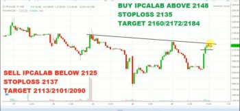 IPCALAB - chart - 1362620