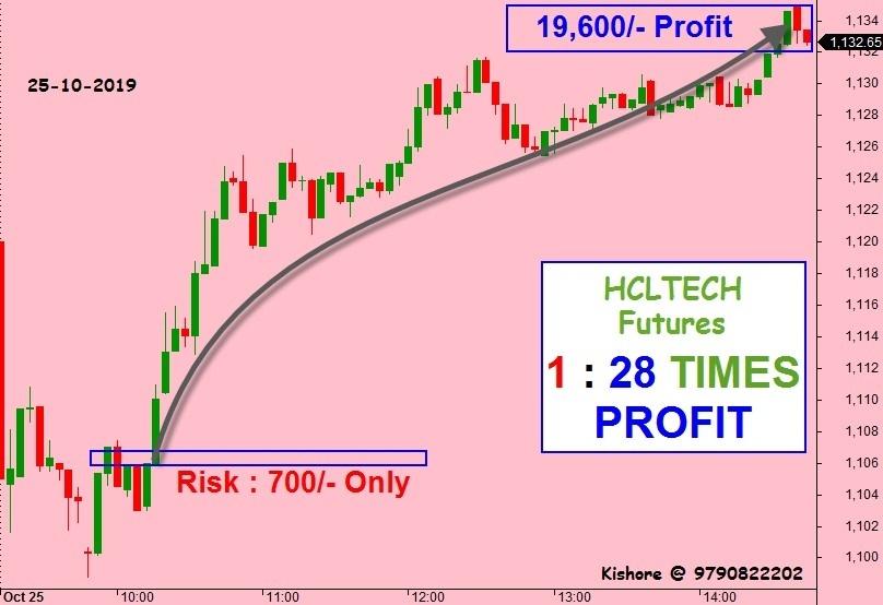 HCLTECH - 413906