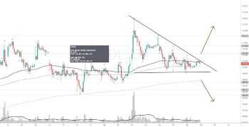 VEDL - chart - 1082610
