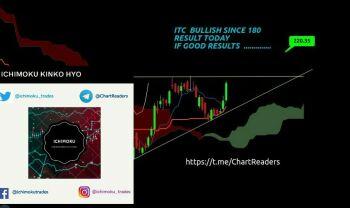 ITC - chart - 952061
