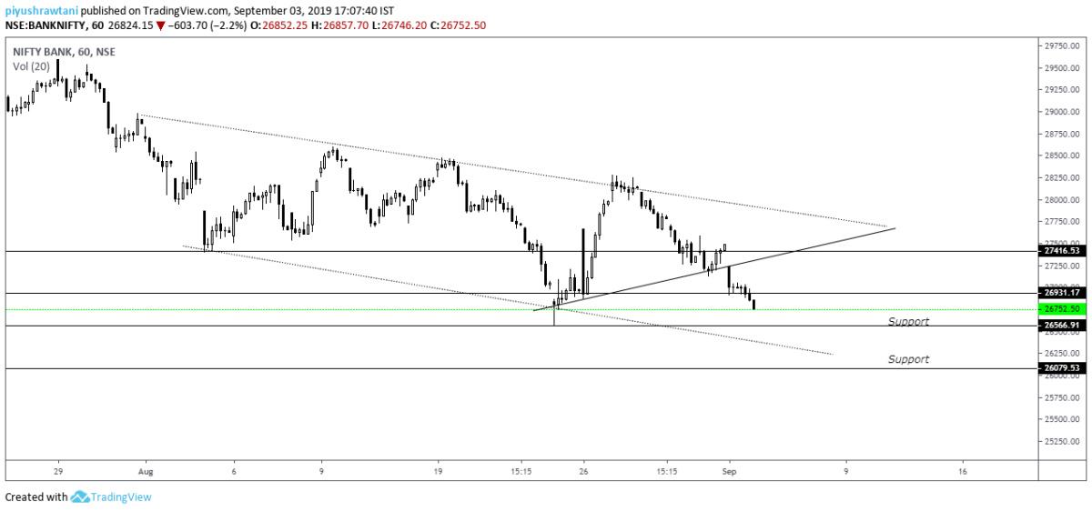 IDX:NIFTY BANK - chart - 339882