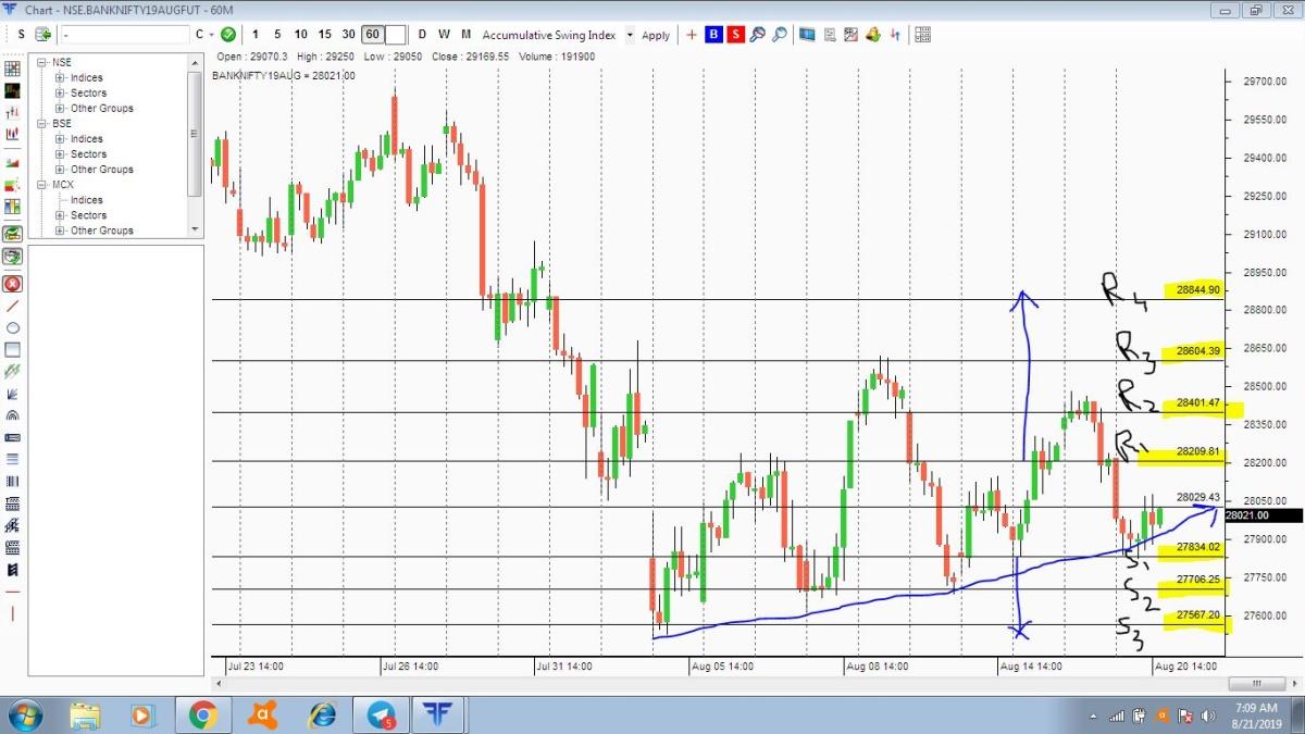 IDX:NIFTY BANK - chart - 319301