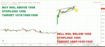 MGL - chart - 1707715