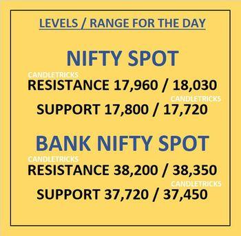 IDX:NIFTY 50 - chart - 4863644