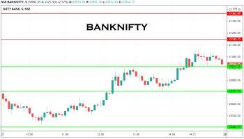 IDX:NIFTY BANK - chart - 1377786