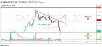 TATAMOTORS - chart - 1000859