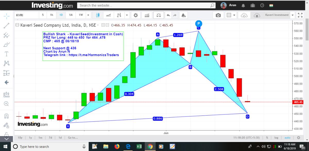 KSCL - chart - 227587