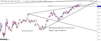HDFCBANK - chart - 1012503