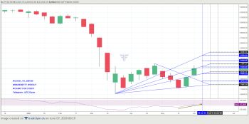 IDX:NIFTY BANK - chart - 871172