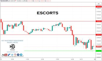 ESCORTS - chart - 2230470