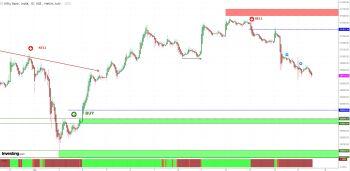 IDX:NIFTY BANK - chart - 606303