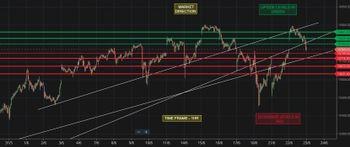 IDX:NIFTY 50 - chart - 3597581