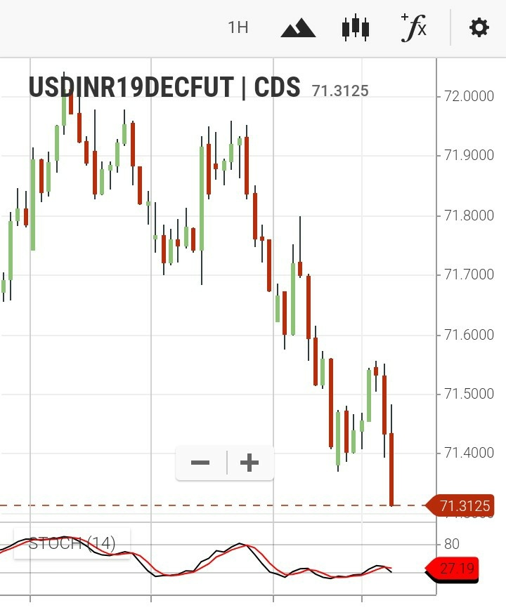 Currency/Forex - 471313