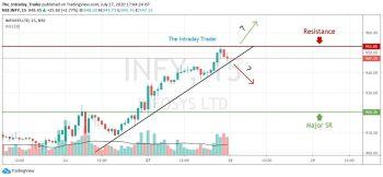 INFY - chart - 1075416