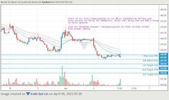 CENTURYTEX - chart - 2593143