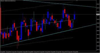 MCX:ALUMINIUM - chart - 316547