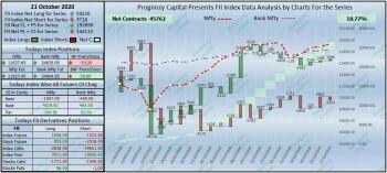 @prognozy's activity - chart - 1512218