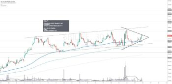 SBILIFE - chart - 1064623
