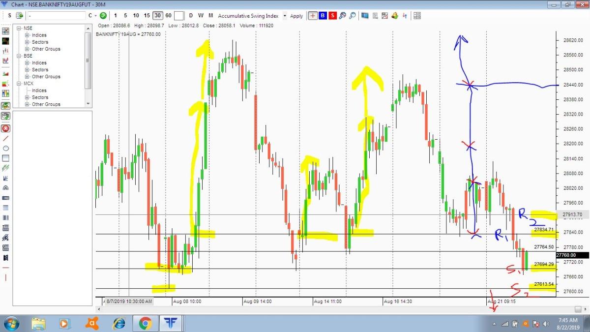 IDX:NIFTY BANK - chart - 321453