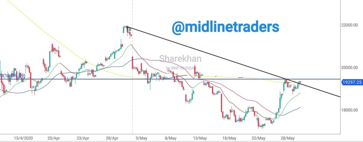 IDX:NIFTY BANK - chart - 845274