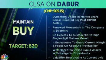 DABUR - 1659155