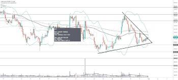 LT - chart - 1101873