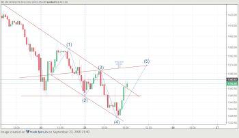ACC - chart - 1362214