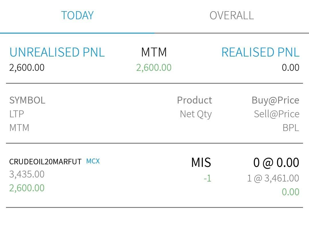 MCX:CRUDEOIL - 629235