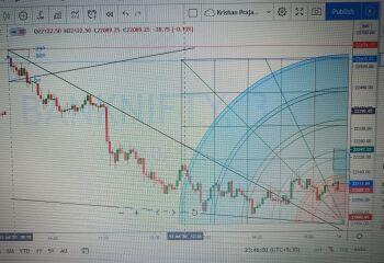 IDX:NIFTY BANK - chart - 1018631