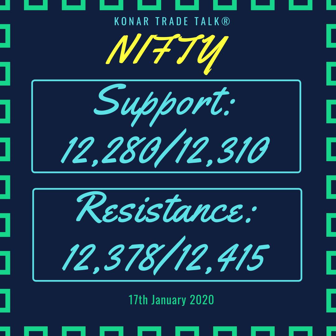 IDX:NIFTY 50 - 539240