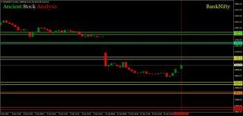 IDX:NIFTY BANK - chart - 2681891