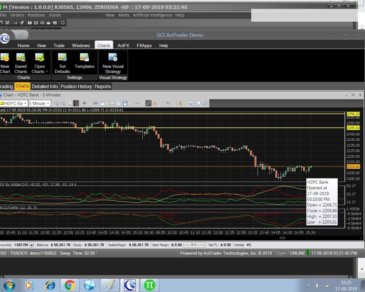 HDFCBANK - chart - 362589