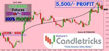 @kishore-B1wEPbbxE's activity - 1029839