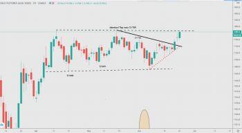 MCX:GOLD - chart - 940185