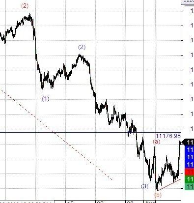 IDX:NIFTY 50 - chart - 306809