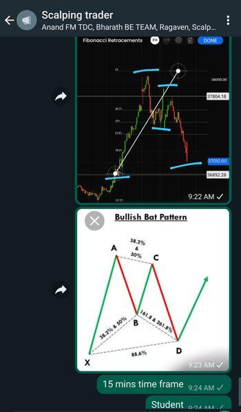 @arul's activity - chart - 4758537