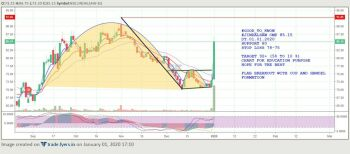 JINDALSAW - chart - 507527