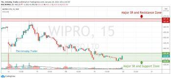 WIPRO - chart - 1980981