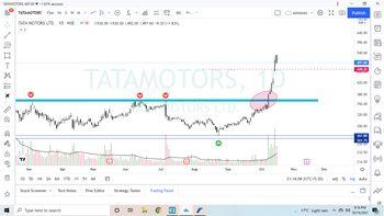 TATAMOTORS - 5290356