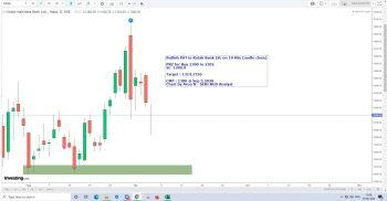 @arun-BJE50Q1jE's activity - 1266521