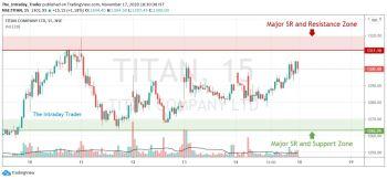 TITAN - chart - 1646937