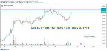ABB - 3869564