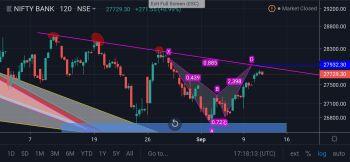 IDX:NIFTY BANK - chart - 353629