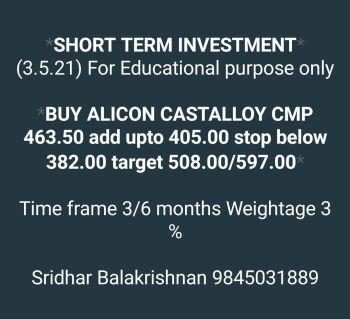 Investment Ideas - 2898402
