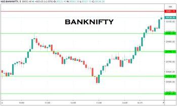 IDX:NIFTY BANK - chart - 1732255