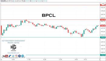 BPCL - chart - 2398607