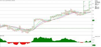 FDC - chart - 1338693