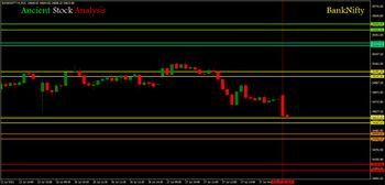 IDX:NIFTY BANK - chart - 4031664